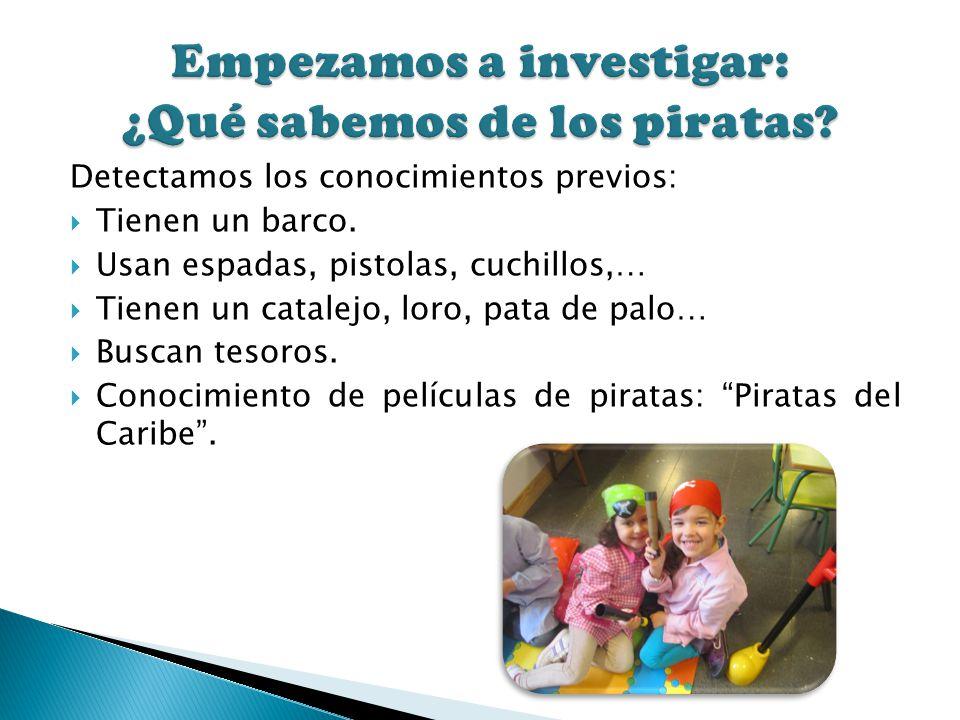 Empezamos a investigar: ¿Qué sabemos de los piratas