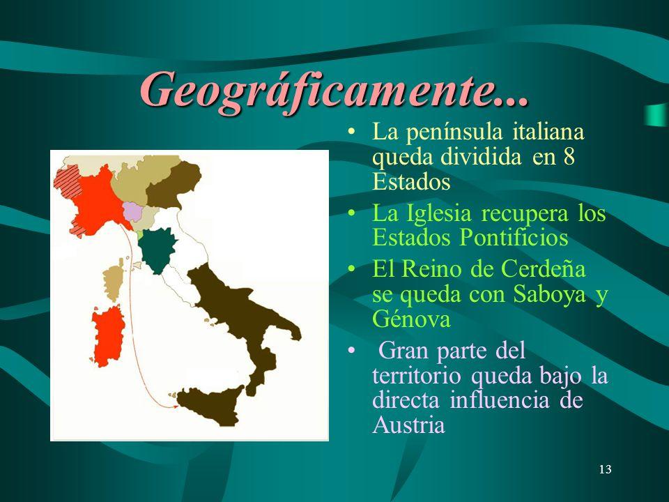 Geográficamente... La península italiana queda dividida en 8 Estados