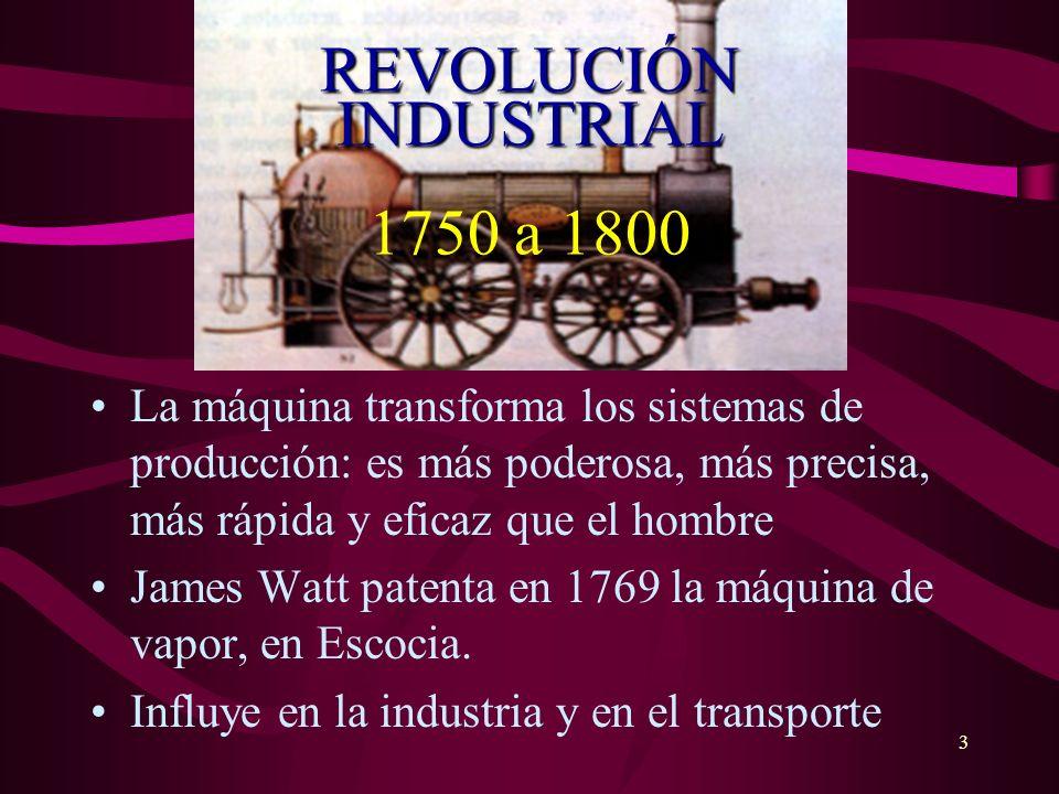 REVOLUCIÓN INDUSTRIAL 1750 a 1800