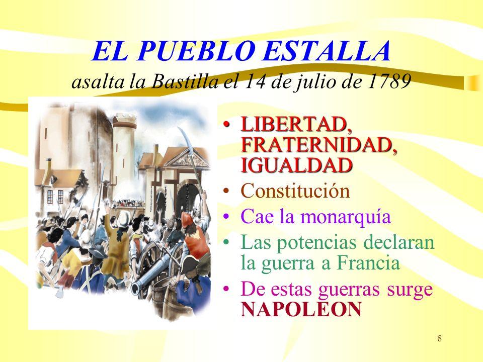 EL PUEBLO ESTALLA asalta la Bastilla el 14 de julio de 1789