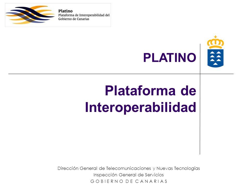 Plataforma de Interoperabilidad
