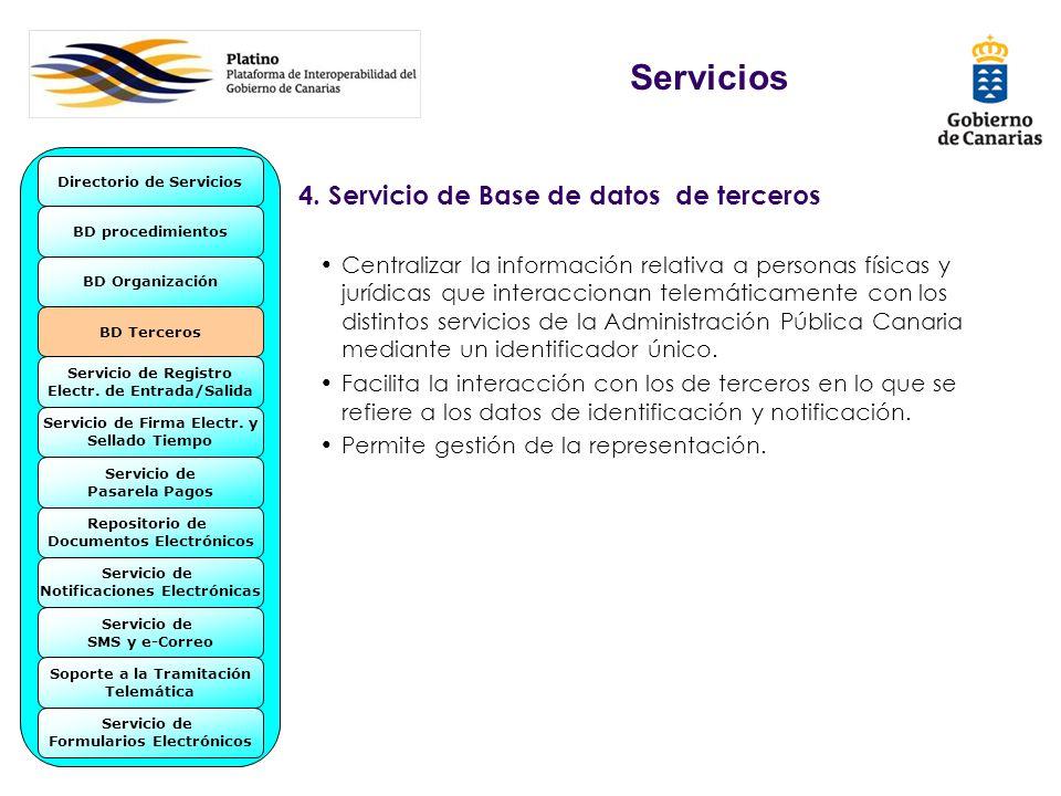 Servicios 4. Servicio de Base de datos de terceros