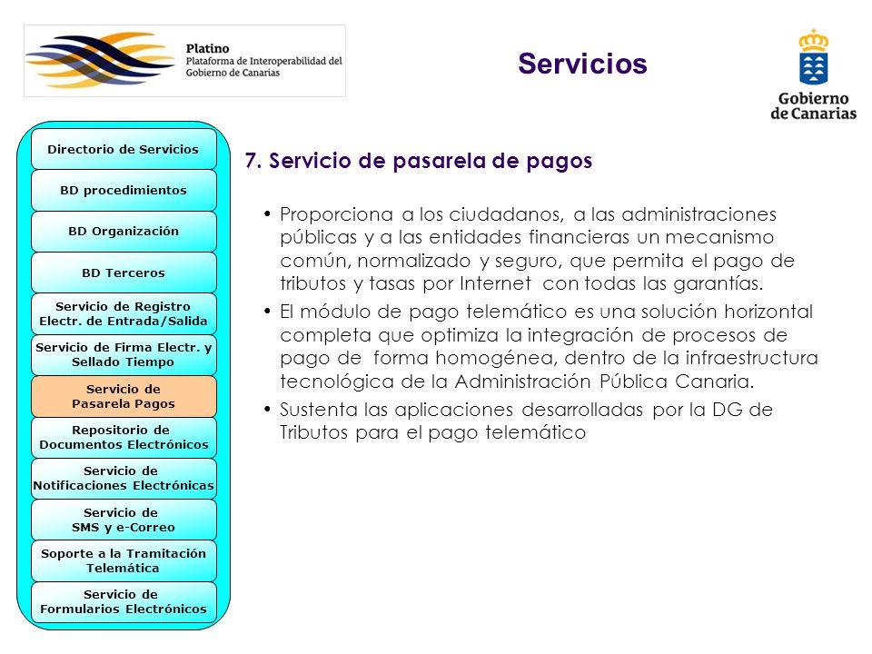 Servicios 7. Servicio de pasarela de pagos