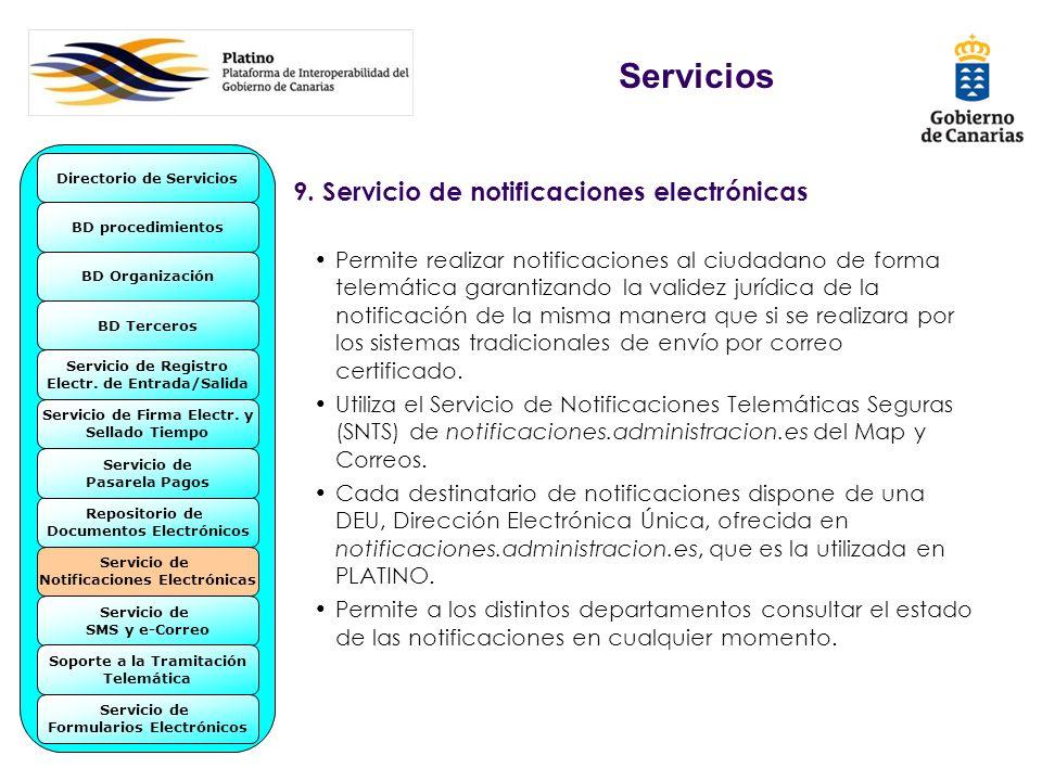 Servicios 9. Servicio de notificaciones electrónicas