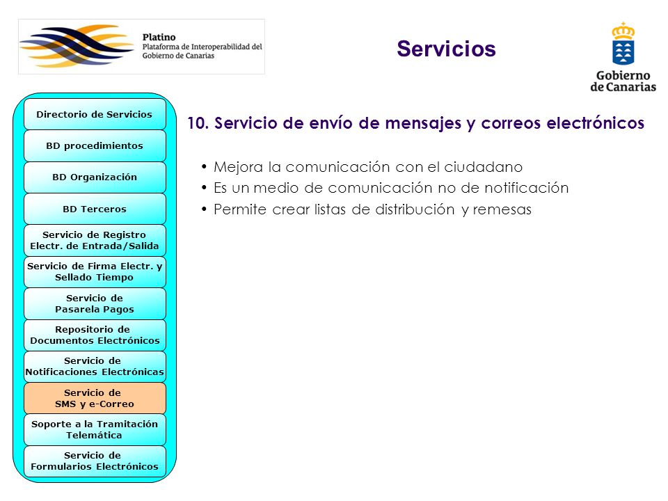 Servicios 10. Servicio de envío de mensajes y correos electrónicos