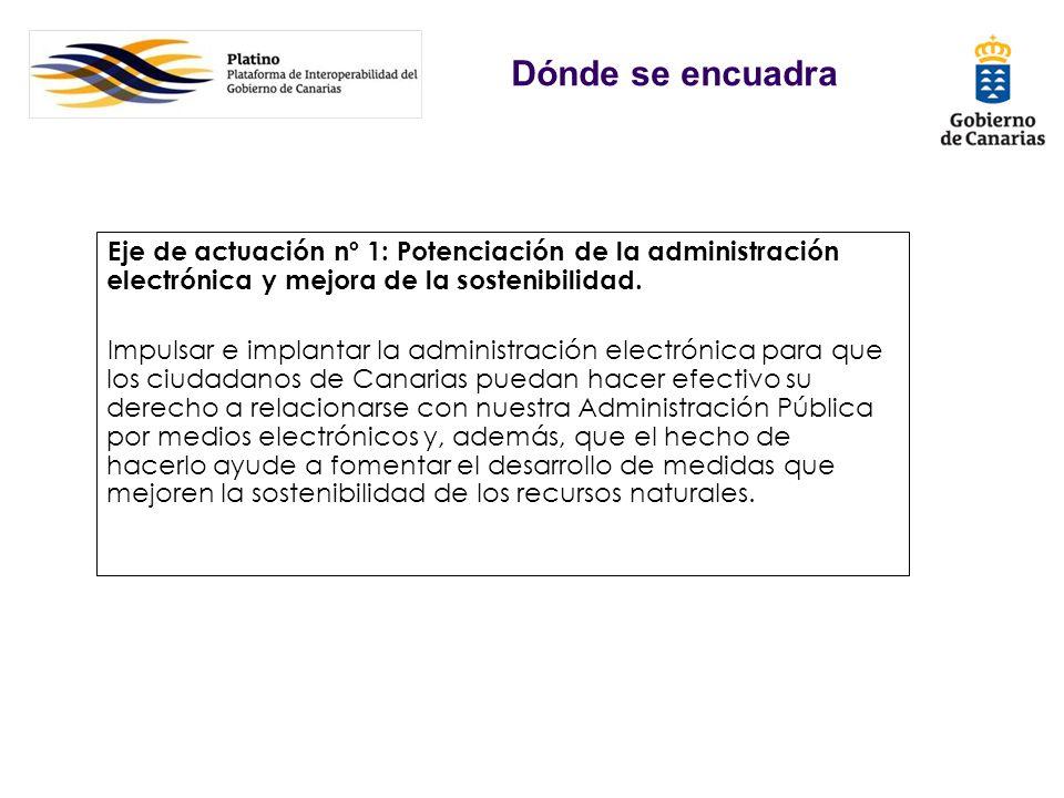 Dónde se encuadra Eje de actuación nº 1: Potenciación de la administración electrónica y mejora de la sostenibilidad.