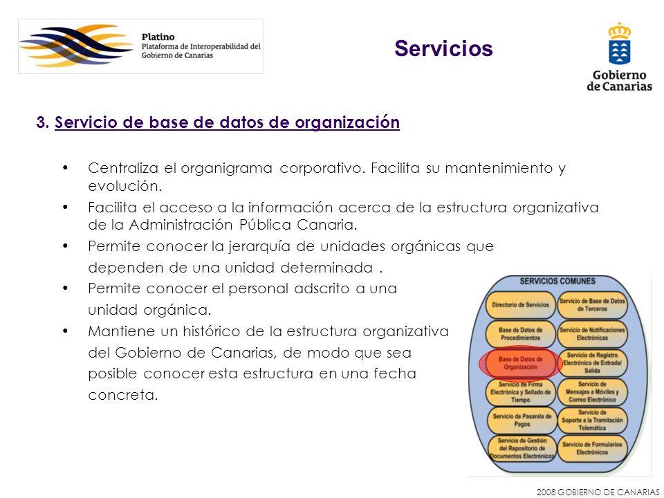 Servicios 3. Servicio de base de datos de organización