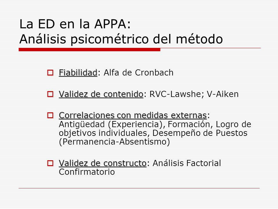 La ED en la APPA: Análisis psicométrico del método