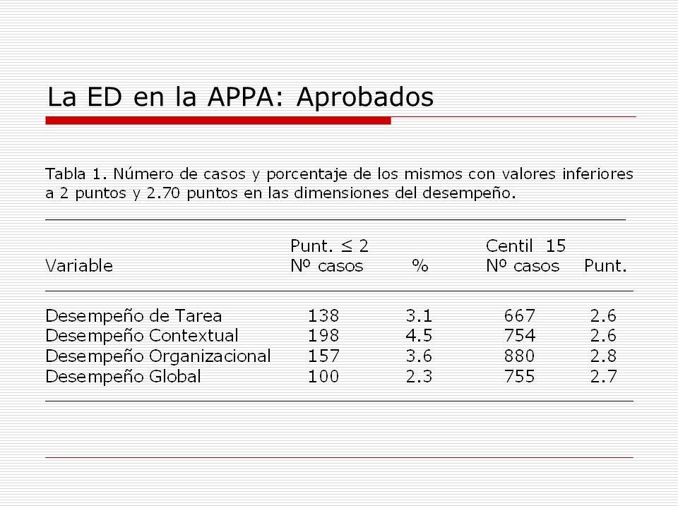 La ED en la APPA: Aprobados