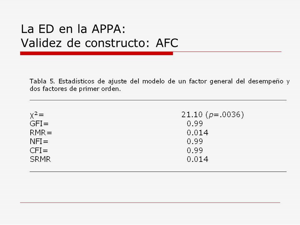 La ED en la APPA: Validez de constructo: AFC