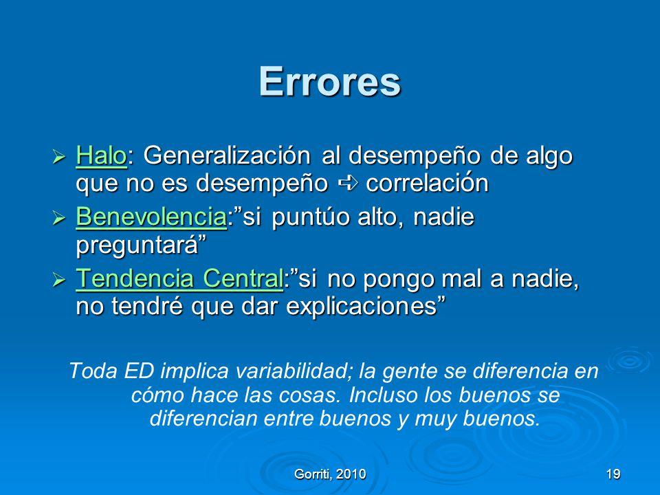 Errores Halo: Generalización al desempeño de algo que no es desempeño ➪ correlación. Benevolencia: si puntúo alto, nadie preguntará
