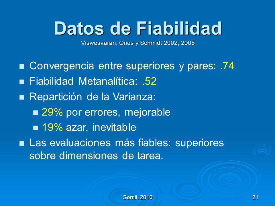 Datos de Fiabilidad Viswesvaran, Ones y Schmidt 2002, 2005