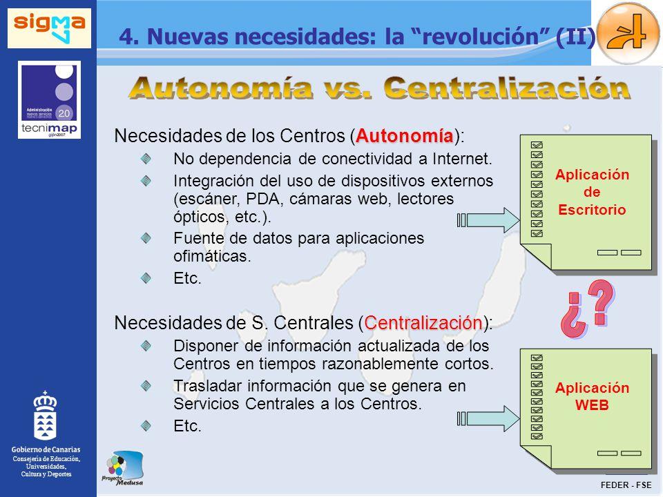 Autonomía vs. Centralización