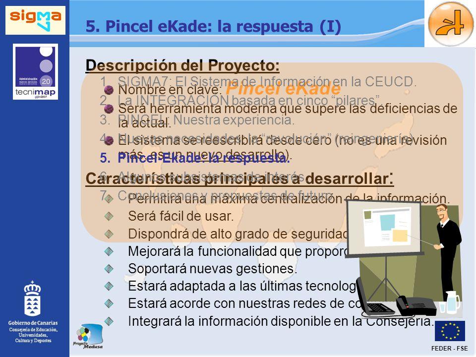 5. Pincel eKade: la respuesta (I)