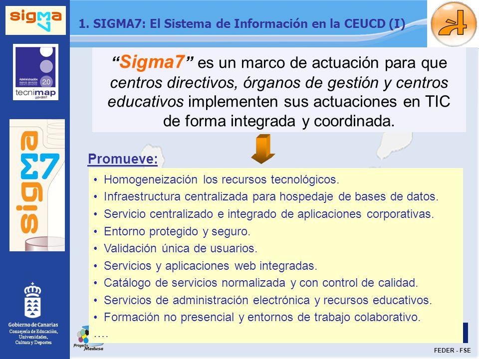 1. SIGMA7: El Sistema de Información en la CEUCD (I)