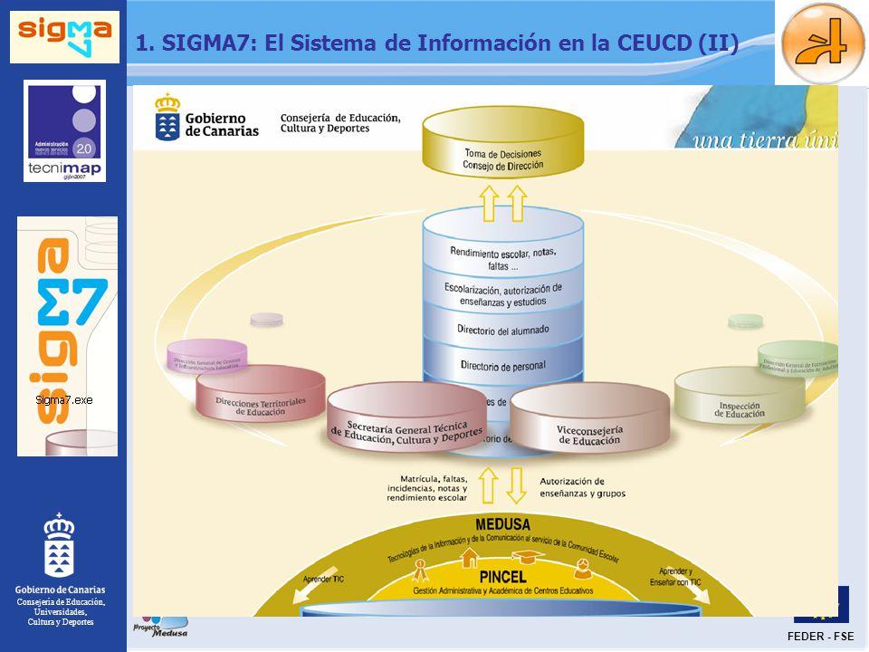 1. SIGMA7: El Sistema de Información en la CEUCD (II)