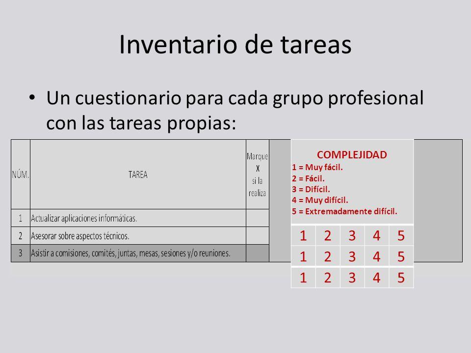 Inventario de tareas Un cuestionario para cada grupo profesional con las tareas propias: Frecuencia de realización de cada tarea que se realiza.