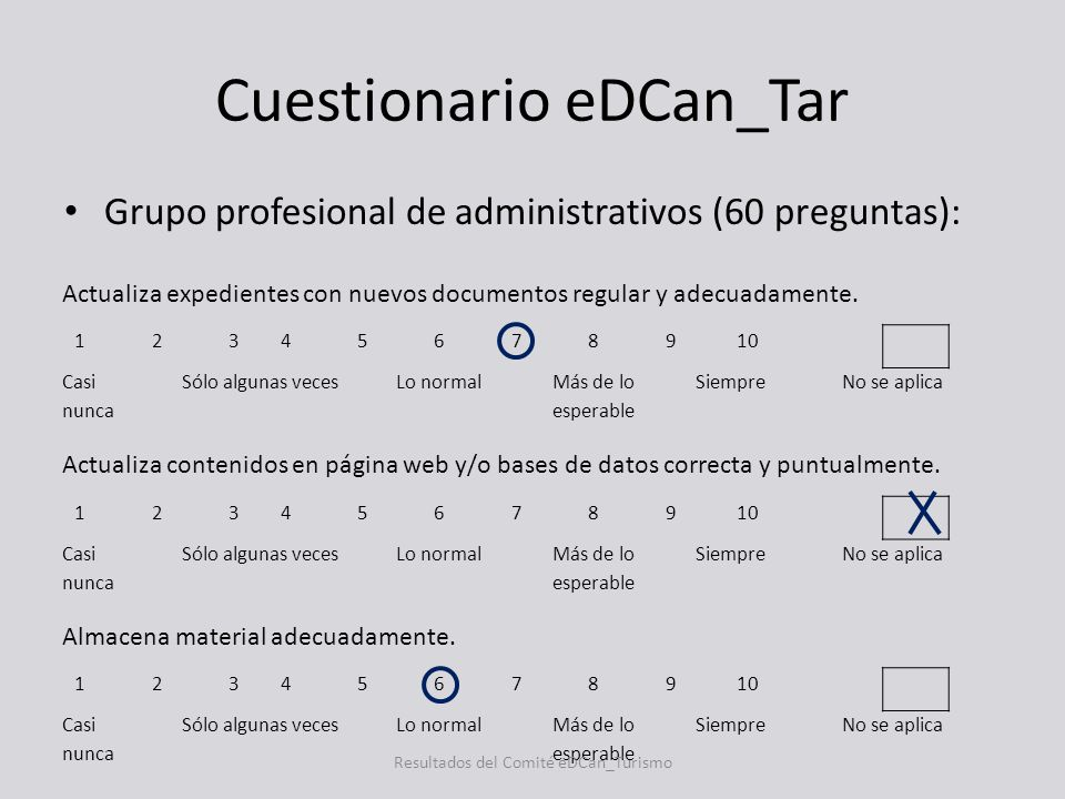 Cuestionario eDCan_Tar