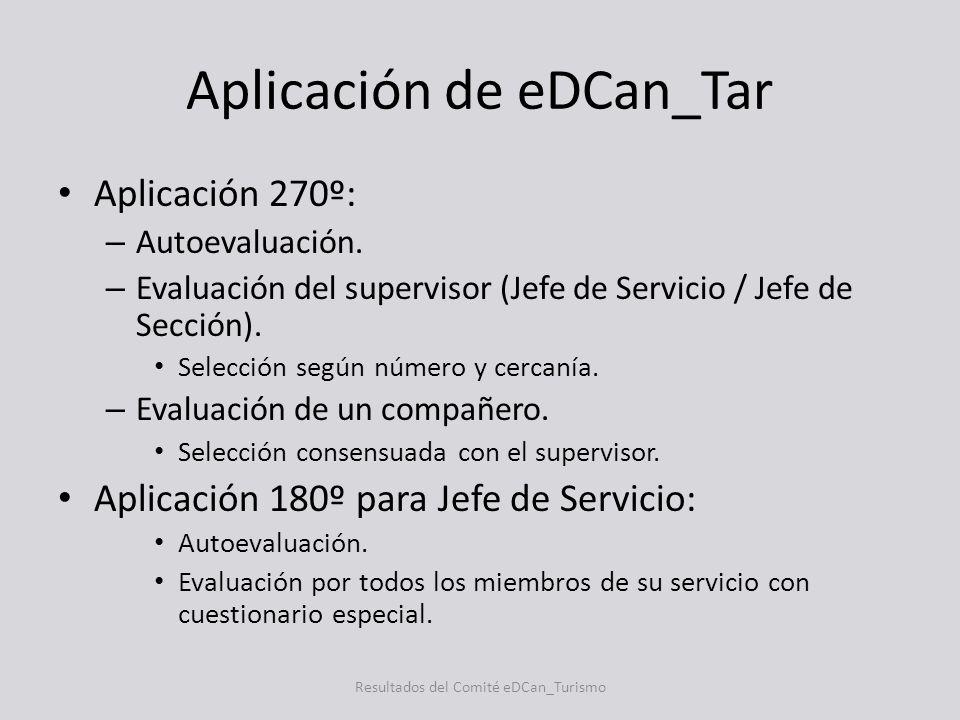 Aplicación de eDCan_Tar
