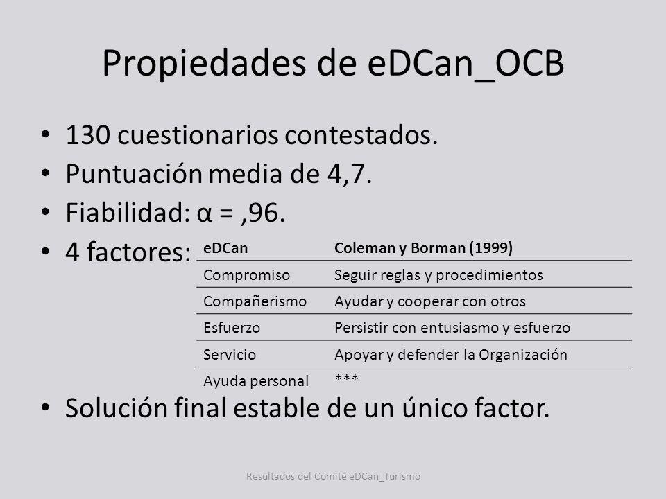 Propiedades de eDCan_OCB