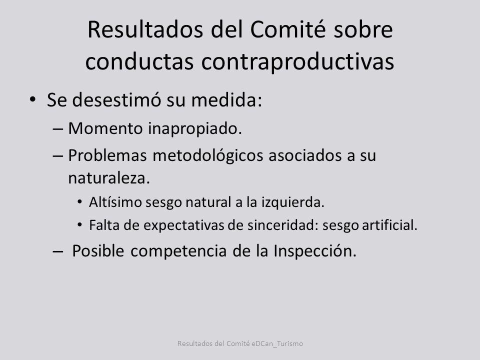 Resultados del Comité sobre conductas contraproductivas