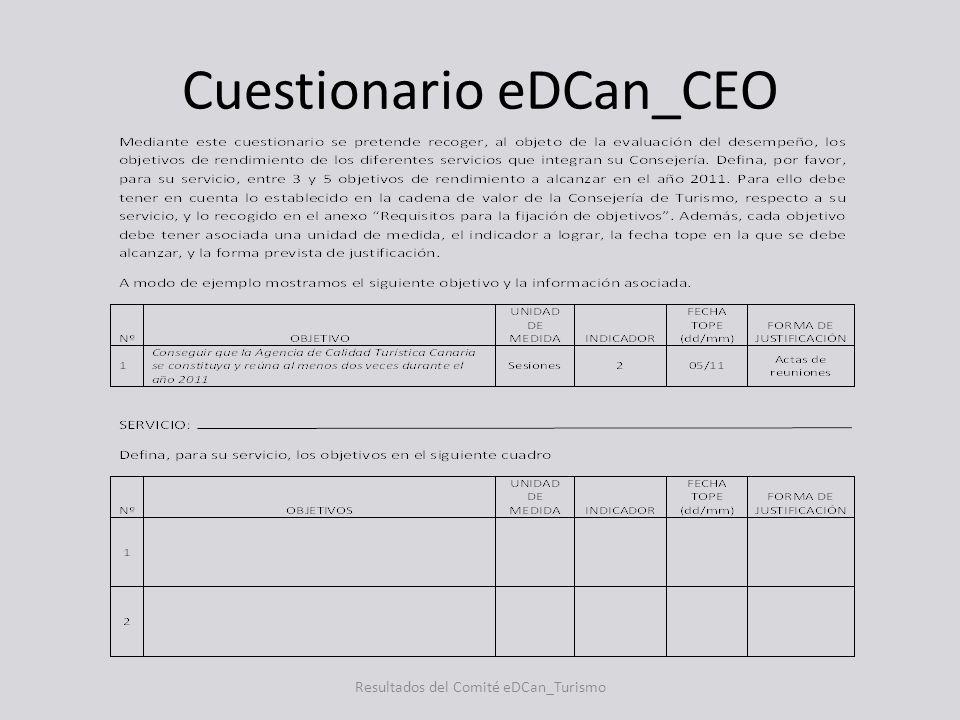 Cuestionario eDCan_CEO