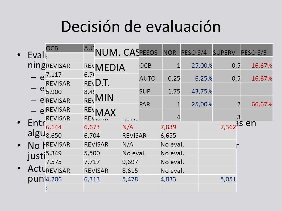 Decisión de evaluación
