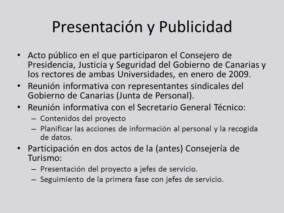 Presentación y Publicidad