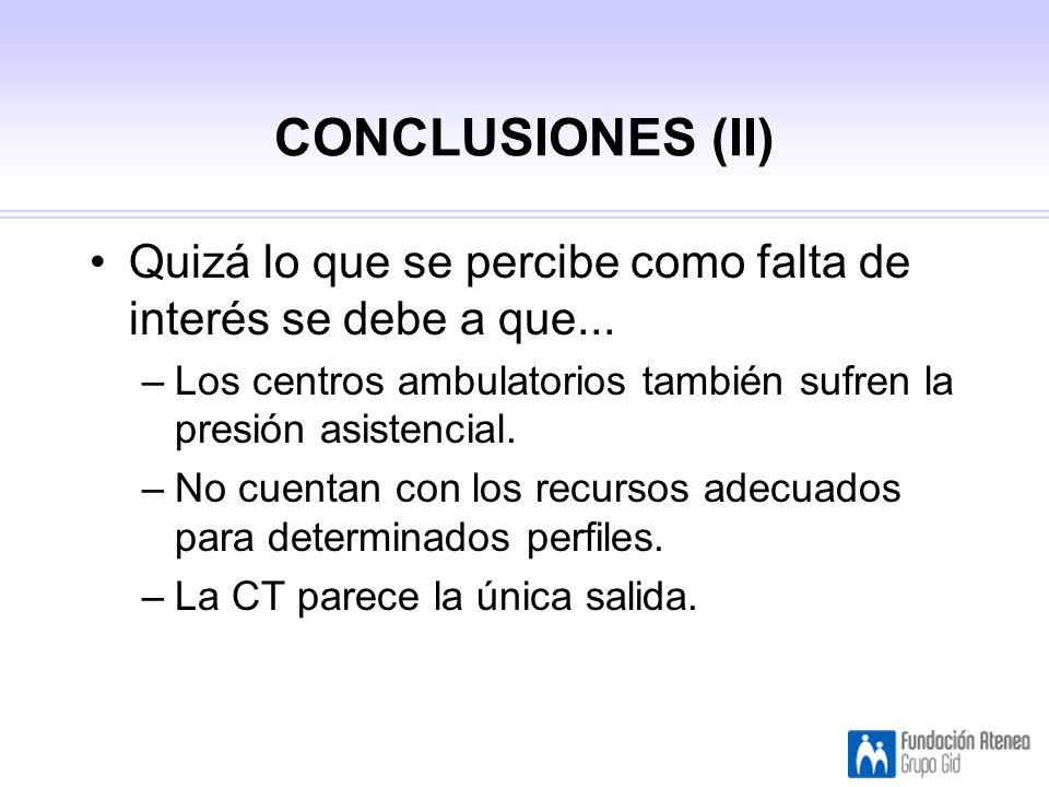 CONCLUSIONES (II) Quizá lo que se percibe como falta de interés se debe a que... Los centros ambulatorios también sufren la presión asistencial.