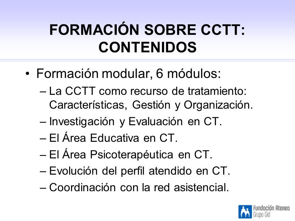 FORMACIÓN SOBRE CCTT: CONTENIDOS
