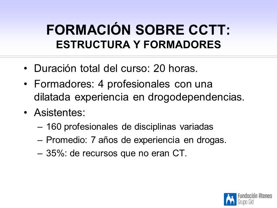 FORMACIÓN SOBRE CCTT: ESTRUCTURA Y FORMADORES