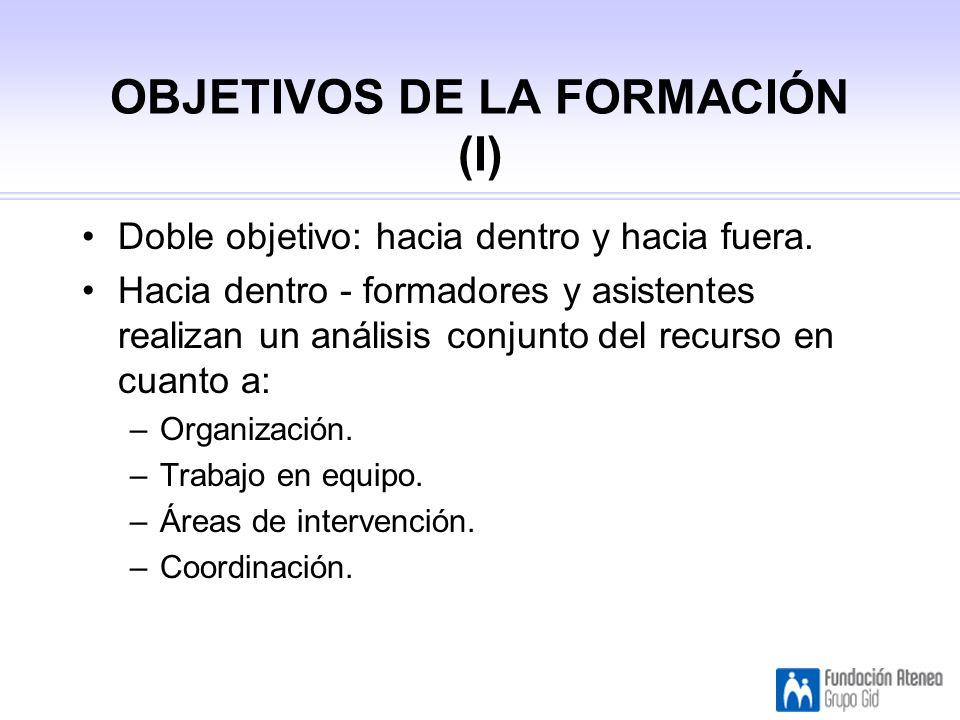 OBJETIVOS DE LA FORMACIÓN (I)