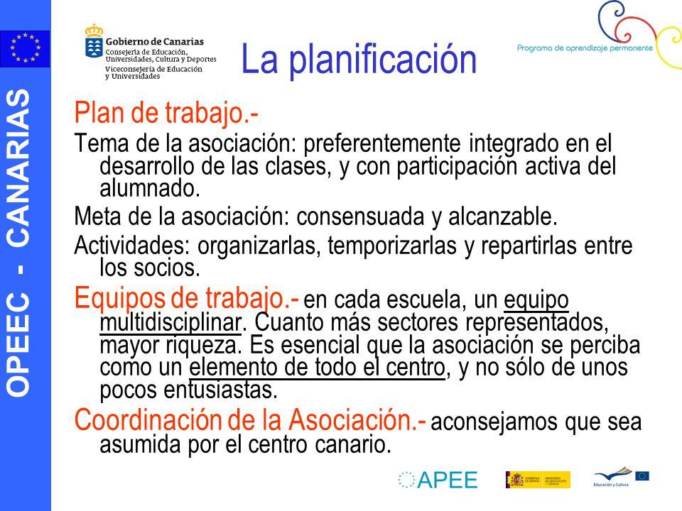 La planificación Plan de trabajo.-