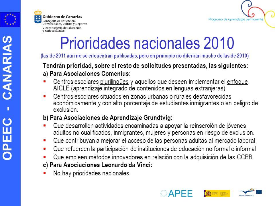 Prioridades nacionales 2010