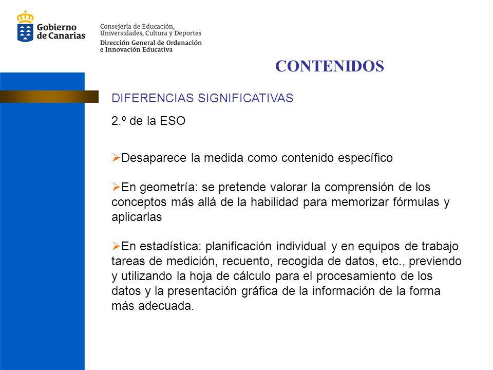 CONTENIDOS DIFERENCIAS SIGNIFICATIVAS 2.º de la ESO