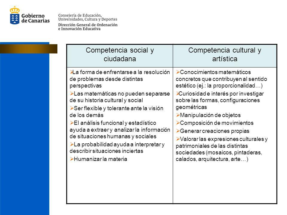 Competencia social y ciudadana Competencia cultural y artística