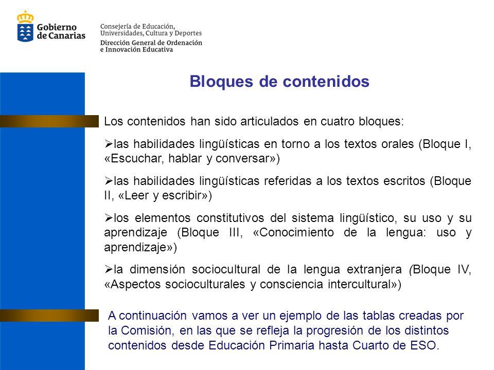Bloques de contenidos Los contenidos han sido articulados en cuatro bloques: