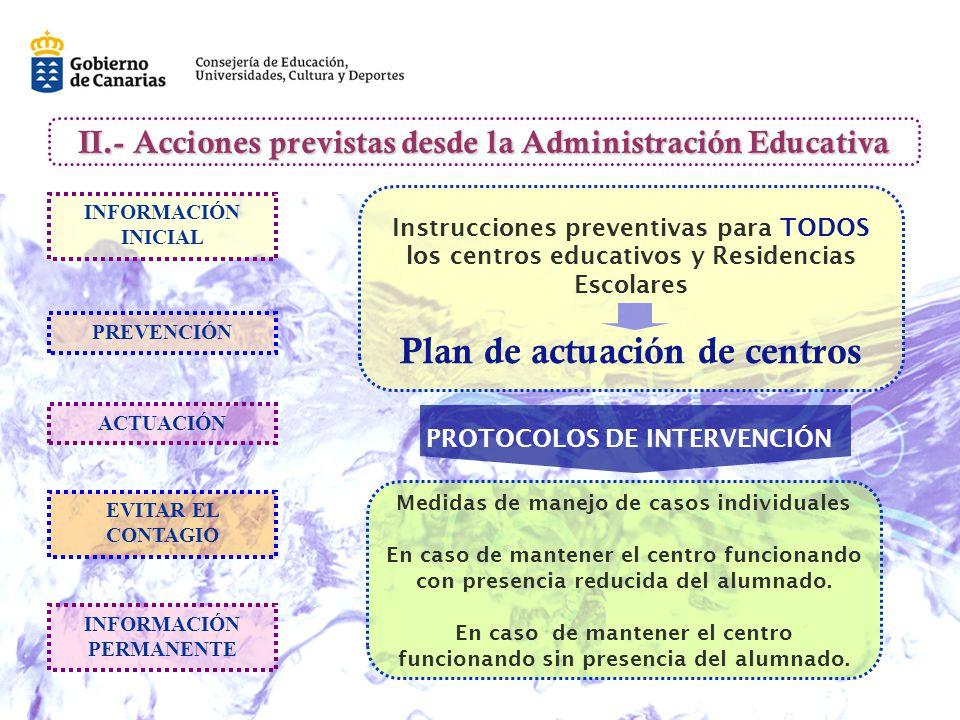 Plan de actuación de centros