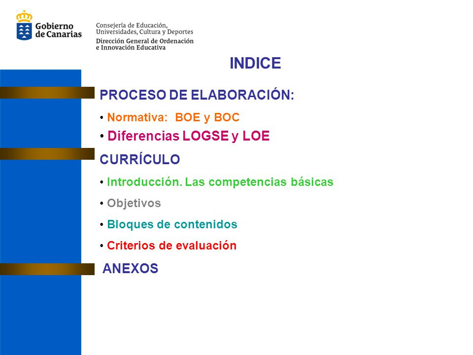 INDICE PROCESO DE ELABORACIÓN: Diferencias LOGSE y LOE CURRÍCULO