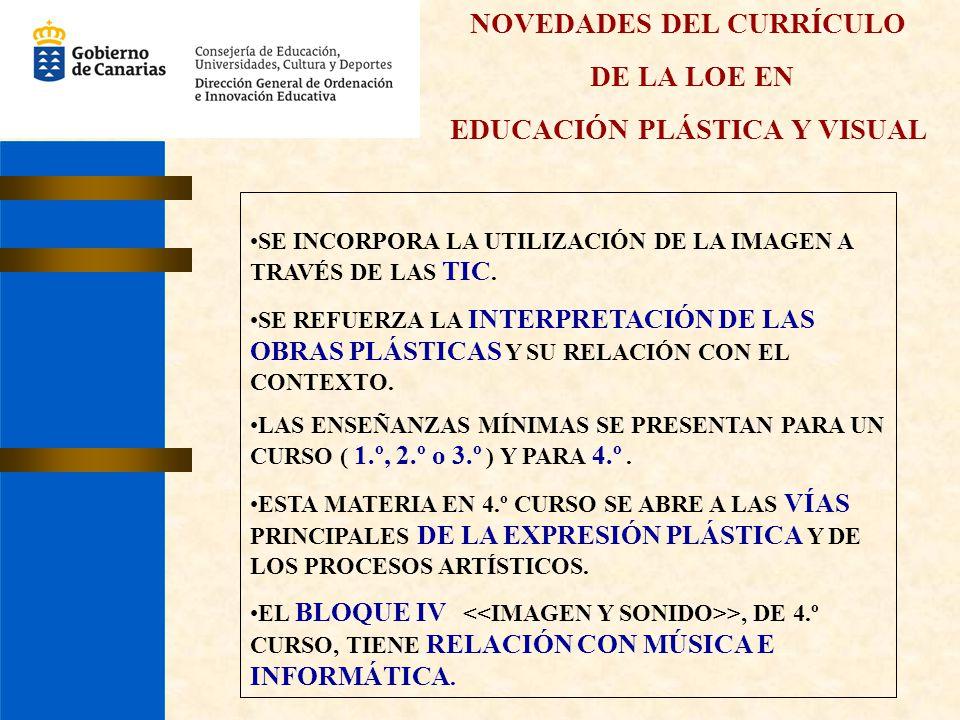 NOVEDADES DEL CURRÍCULO EDUCACIÓN PLÁSTICA Y VISUAL