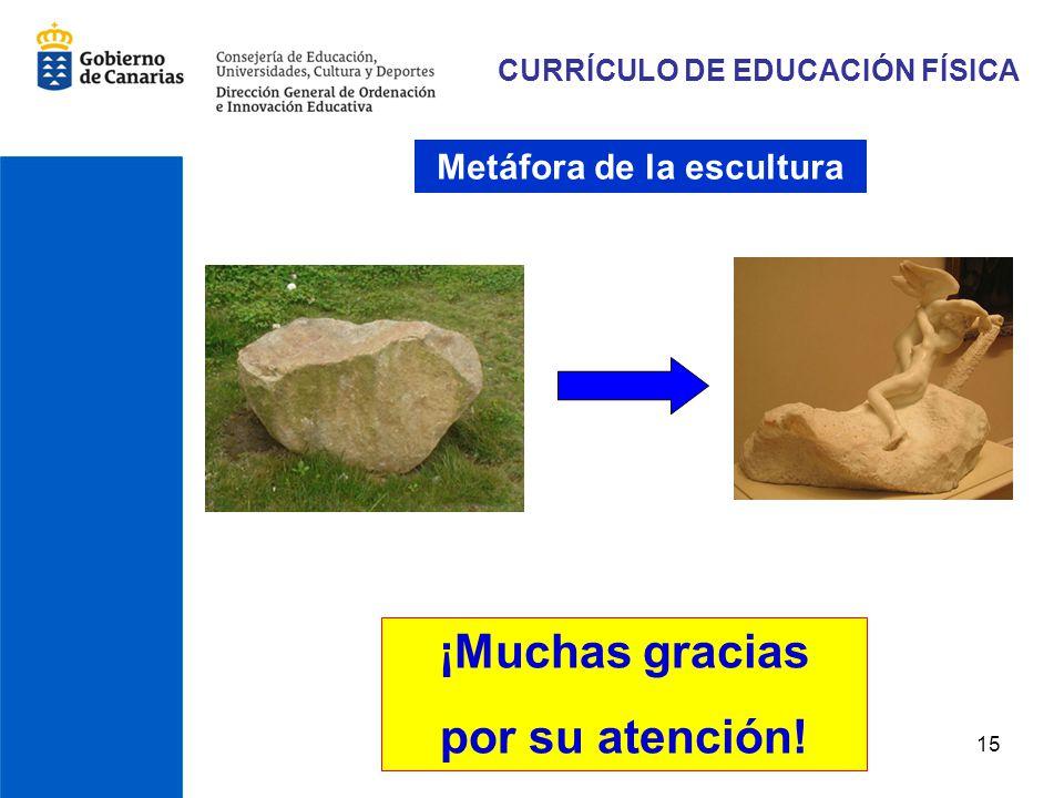 CURRÍCULO DE EDUCACIÓN FÍSICA Metáfora de la escultura
