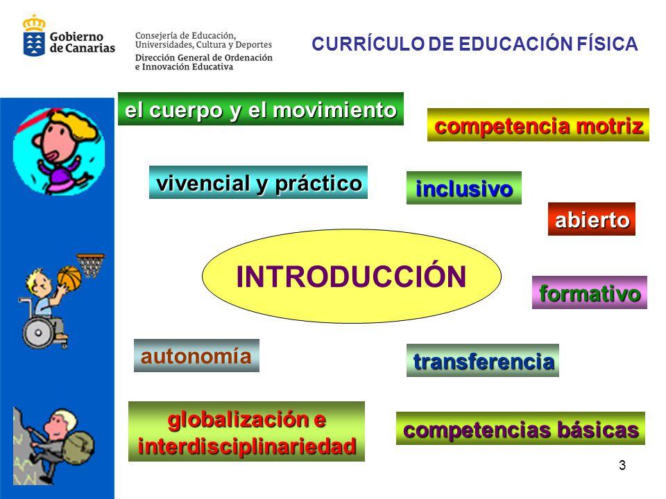 CURRÍCULO DE EDUCACIÓN FÍSICA globalización e interdisciplinariedad