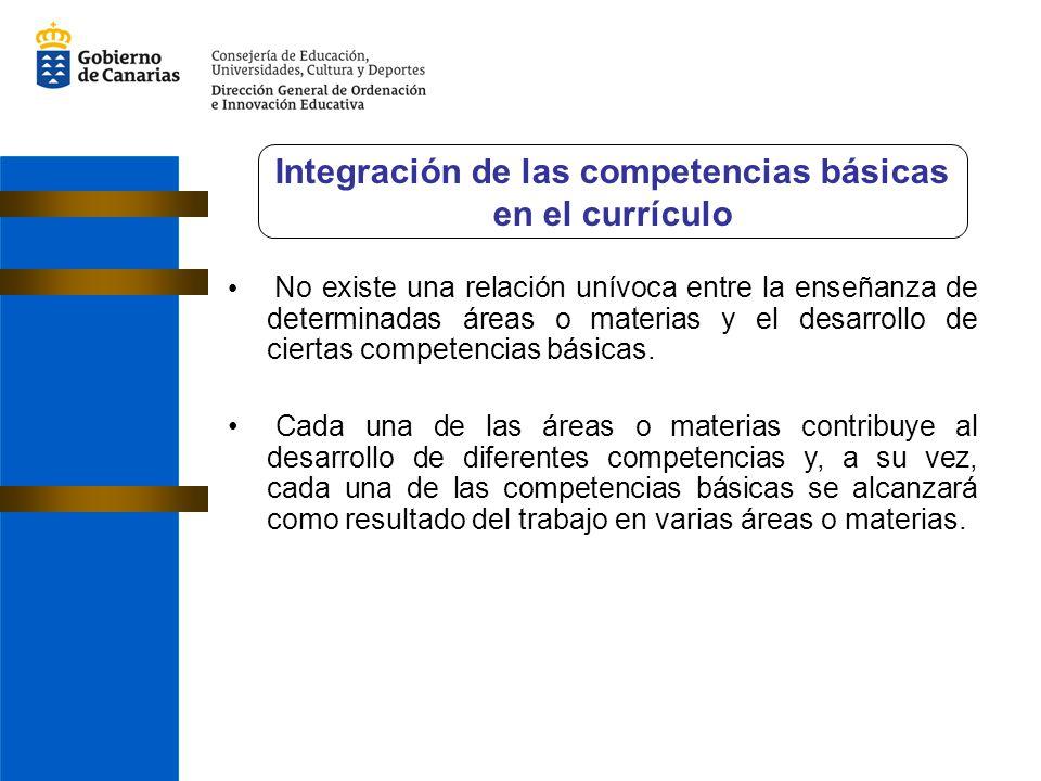 Integración de las competencias básicas en el currículo