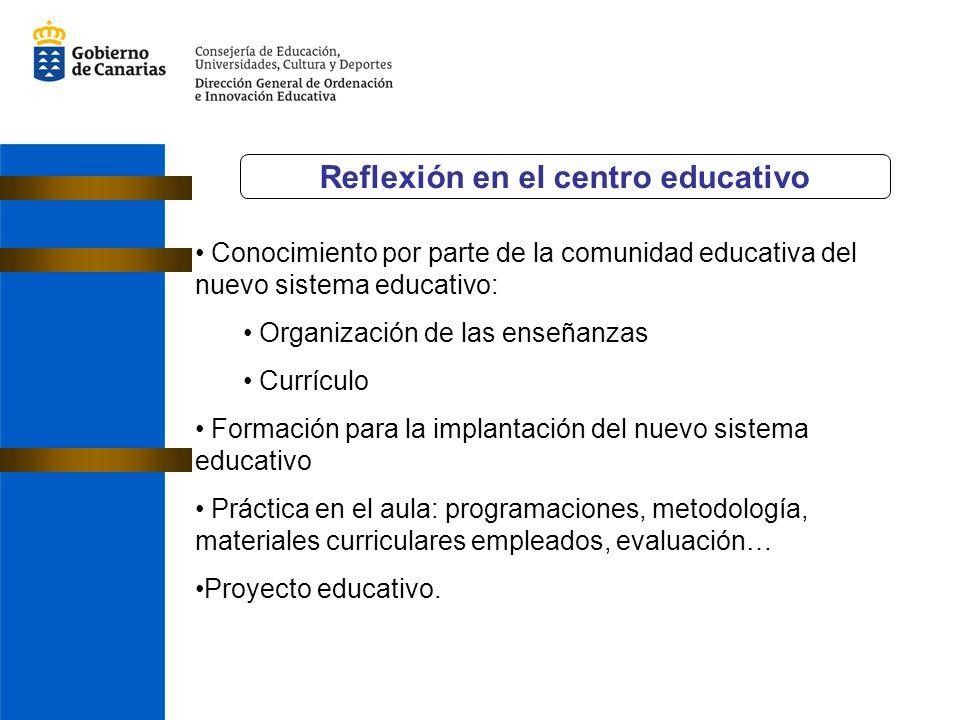 Reflexión en el centro educativo