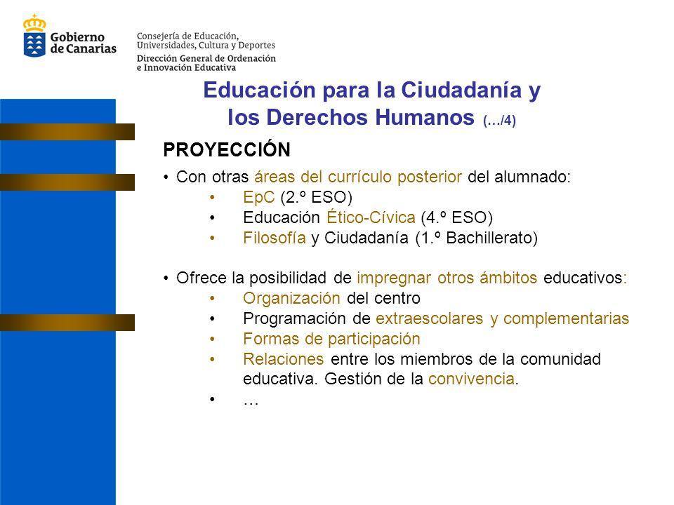 Educación para la Ciudadanía y los Derechos Humanos (…/4)