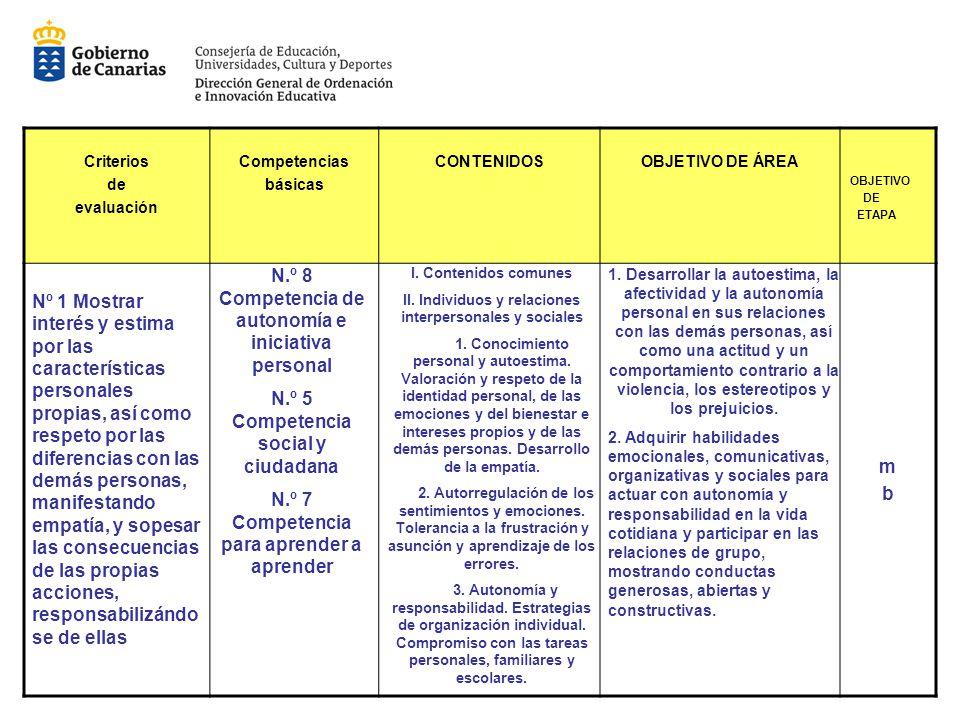 N.º 8 Competencia de autonomía e iniciativa personal
