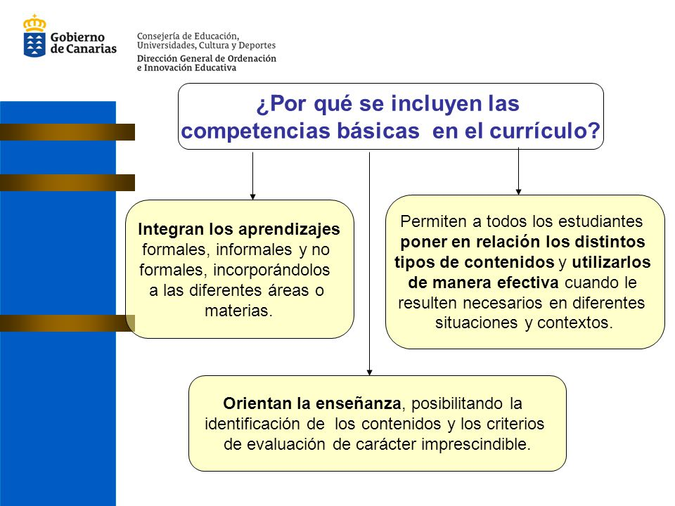 ¿Por qué se incluyen las competencias básicas en el currículo