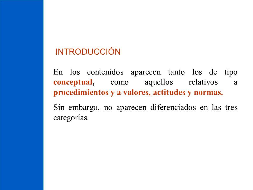 INTRODUCCIÓN En los contenidos aparecen tanto los de tipo conceptual, como aquellos relativos a procedimientos y a valores, actitudes y normas.