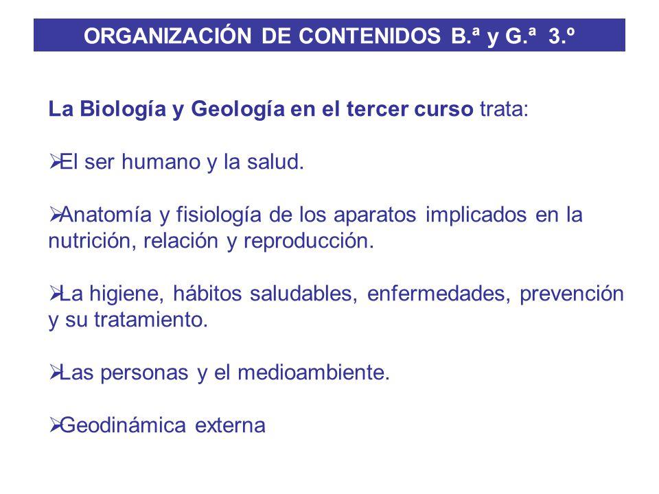 ORGANIZACIÓN DE CONTENIDOS B.ª y G.ª 3.º