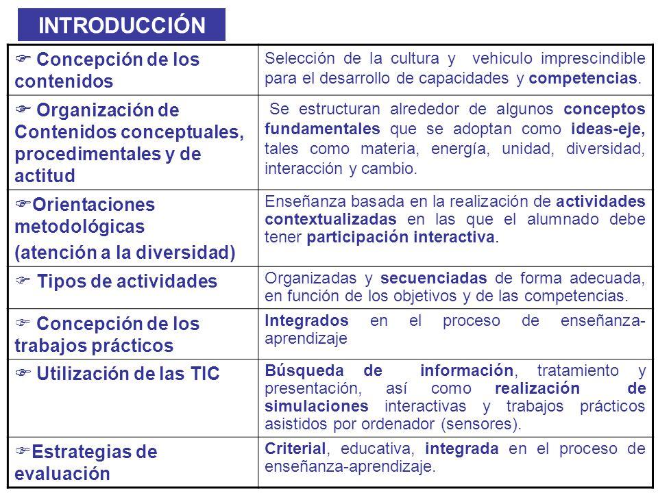 INTRODUCCIÓN  Concepción de los contenidos